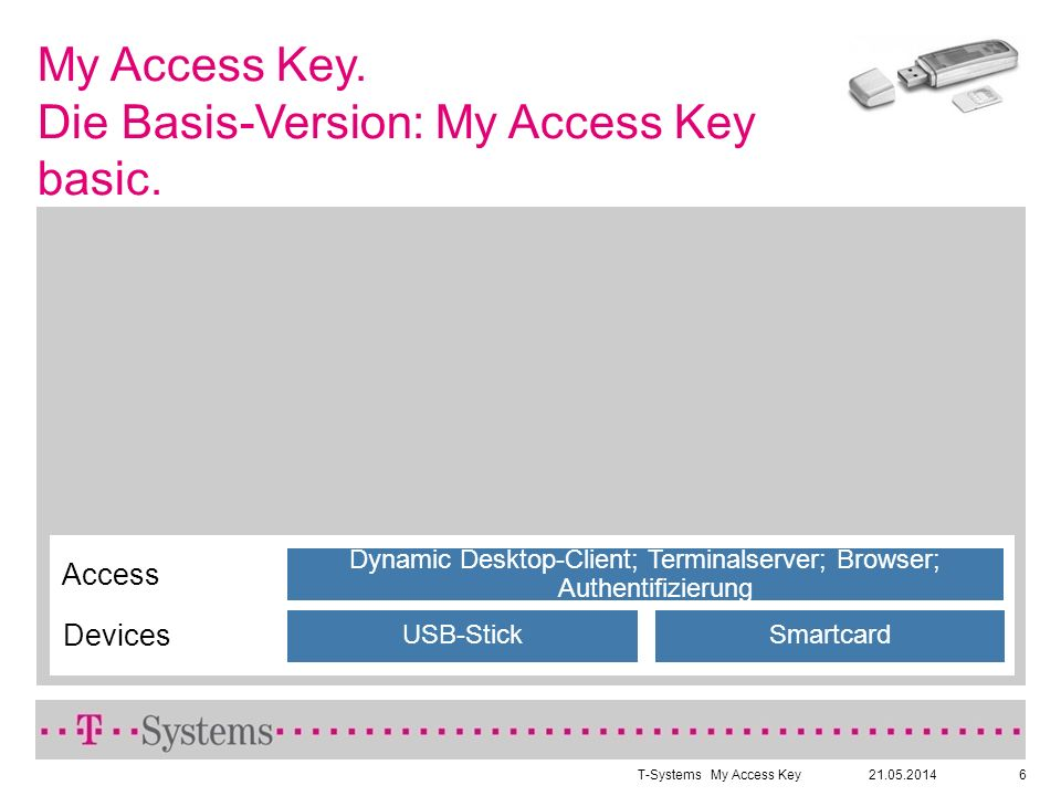 21.05.2014T-SystemsMy Access Key6 My Access Key. Die Basis-Version: My Access Key basic.