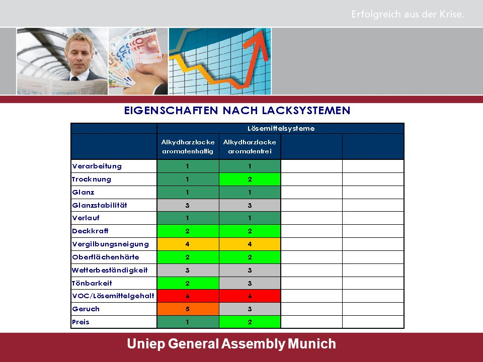Uniep General Assembly Munich