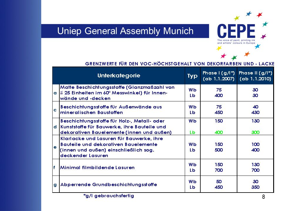 Uniep General Assembly Munich 8