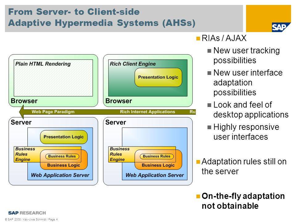 © SAP 2008 / Kay-Uwe Schmidt / Page 4 From Server- to Client-side Adaptive Hypermedia Systems (AHSs) RIAs / AJAX New user tracking possibilities New user interface adaptation possibilities Look and feel of desktop applications Highly responsive user interfaces Adaptation rules still on the server On-the-fly adaptation not obtainable