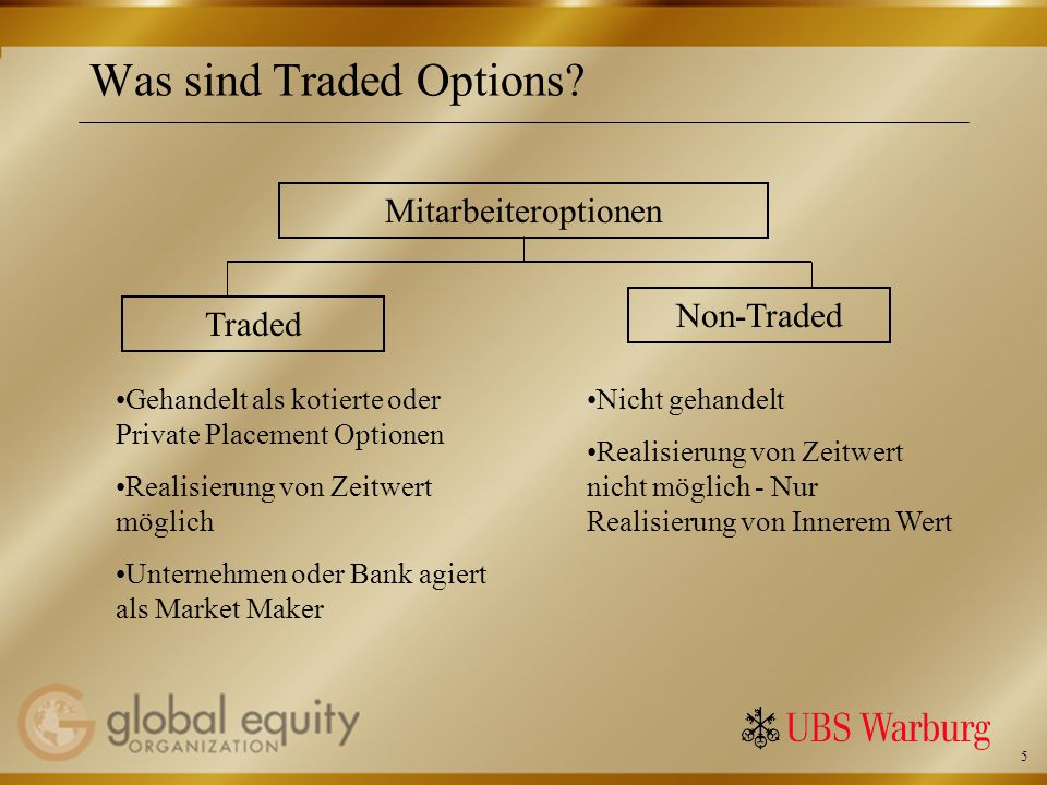 5 Was sind Traded Options.