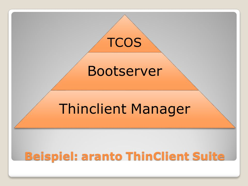 Beispiel: aranto ThinClient Suite TCOS Bootserver Thinclient Manager