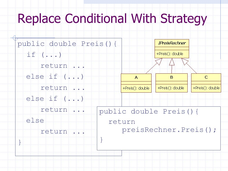 Replace Conditional With Strategy public double Preis(){ if (...) return...