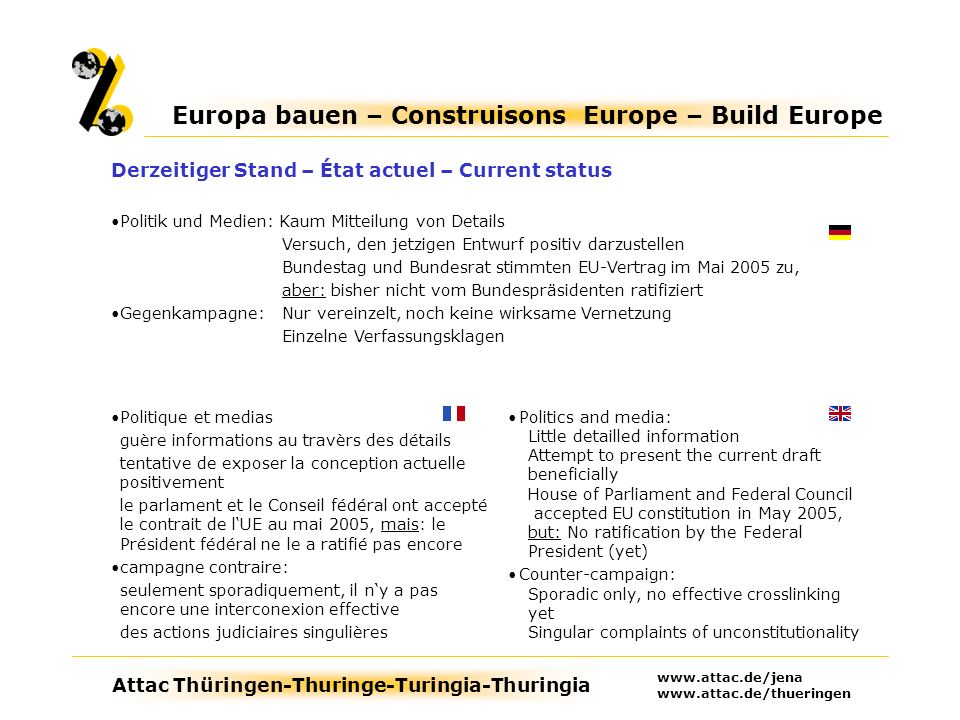 Attac Thüringen-Thuringe-Turingia-Thuringia Europa bauen – Construisons Europe – Build Europe www.attac.de/jena www.attac.de/thueringen Politics and media: Little detailled information Attempt to present the current draft beneficially House of Parliament and Federal Council accepted EU constitution in May 2005, but: No ratification by the Federal President (yet) Counter-campaign: Sporadic only, no effective crosslinking yet Singular complaints of unconstitutionality Politique et medias guère informations au travèrs des détails tentative de exposer la conception actuelle positivement le parlament et le Conseil fédéral ont accepté le contrait de lUE au mai 2005, mais: le Président fédéral ne le a ratifié pas encore campagne contraire: seulement sporadiquement, il ny a pas encore une interconexion effective des actions judiciaires singulières Derzeitiger Stand – État actuel – Current status Politik und Medien: Kaum Mitteilung von Details Versuch, den jetzigen Entwurf positiv darzustellen Bundestag und Bundesrat stimmten EU-Vertrag im Mai 2005 zu, aber: bisher nicht vom Bundespräsidenten ratifiziert Gegenkampagne: Nur vereinzelt, noch keine wirksame Vernetzung Einzelne Verfassungsklagen