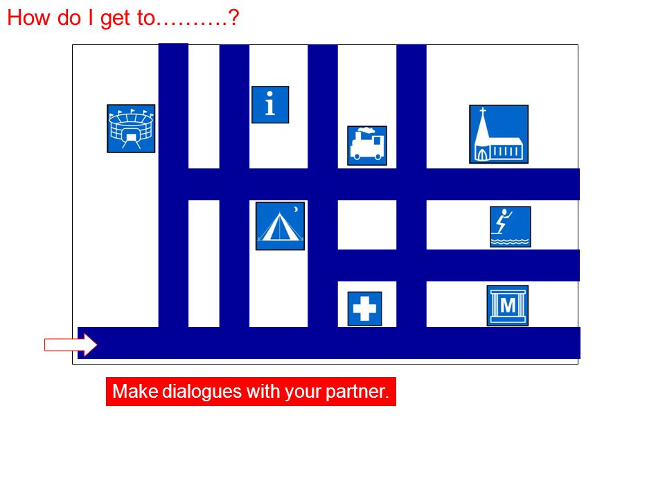 How do I get to………. Make dialogues with your partner.