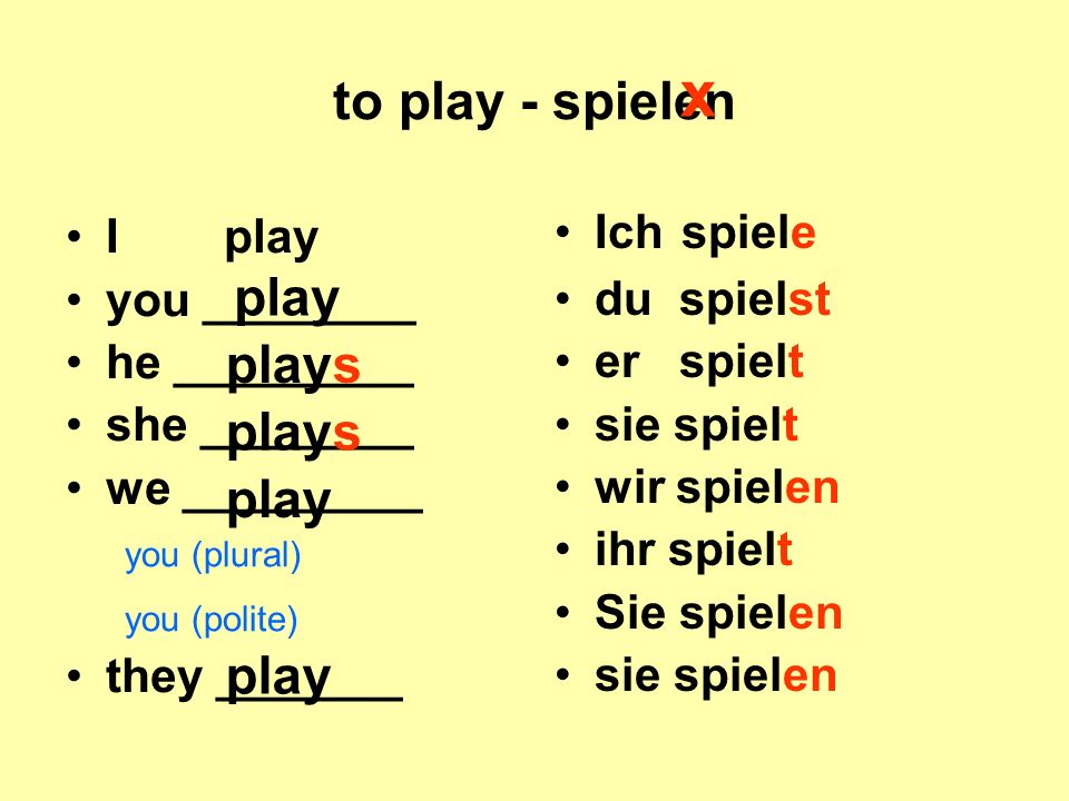 to play - spielen I play you ________ he _________ she ________ we _________ they _______ Ich spiele du spielst er spielt sie spielt wir spielen ihr spielt Sie spielen sie spielen play plays play plays play x you (plural) you (polite)
