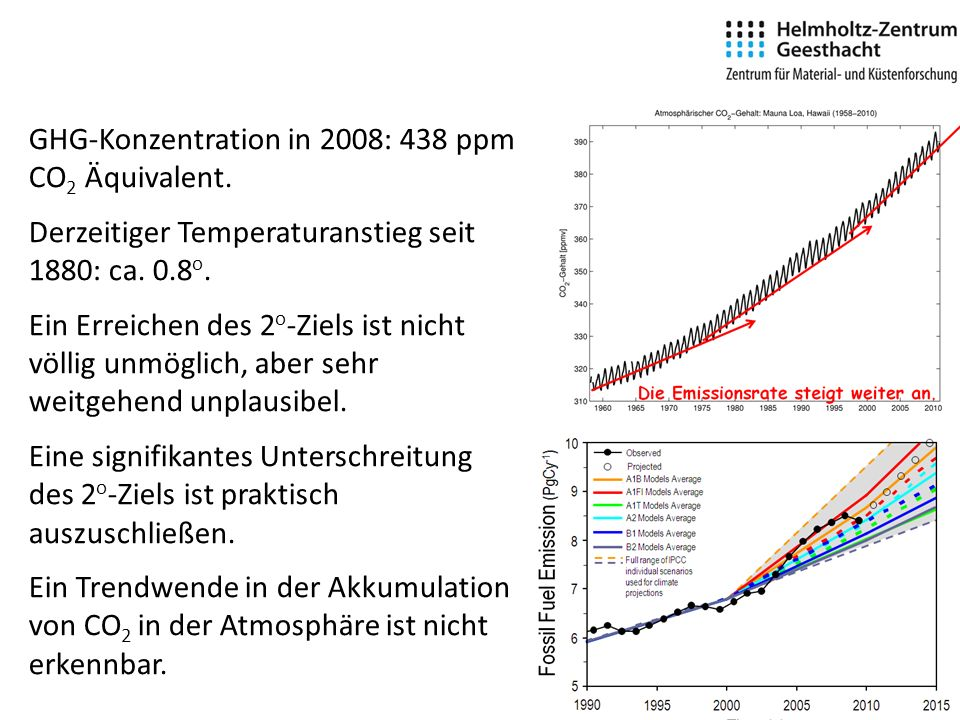 GHG-Konzentration in 2008: 438 ppm CO 2 Äquivalent.