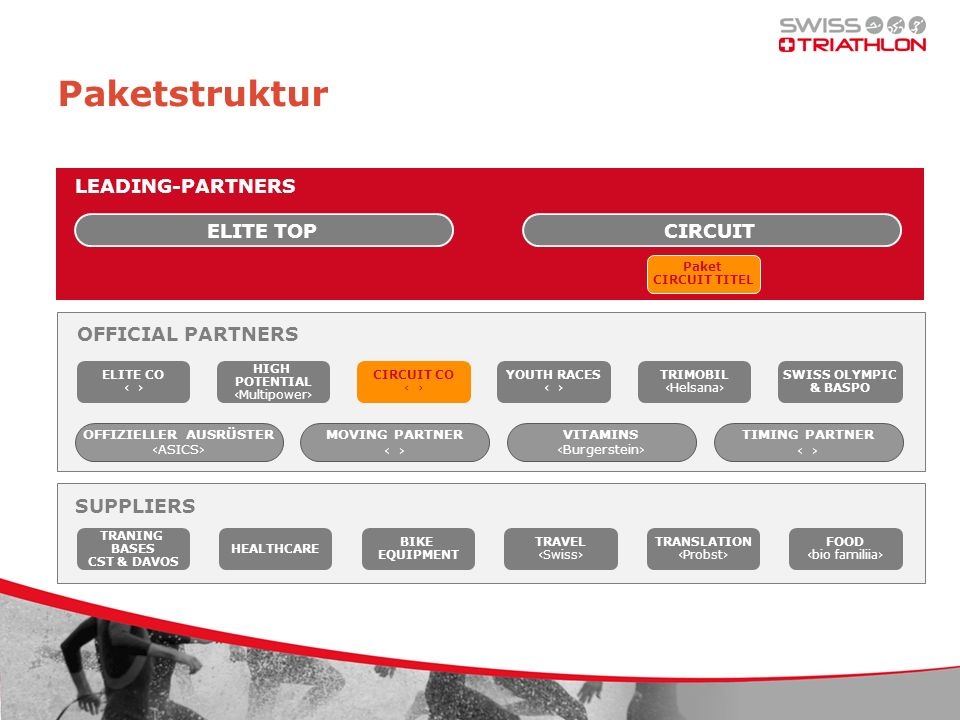 LEADING-PARTNERS ELITE TOP CIRCUIT Paket CIRCUIT TITEL Paketstruktur SUPPLI ER SUPPLIERS TRANING BASES CST & DAVOS HEALTHCARE BIKE EQUIPMENT TRAVEL Swiss TRANSLATION Probst FOOD bio familiia ELITE CO HIGH POTENTIAL Multipower CIRCUIT CO YOUTH RACES TRIMOBIL Helsana SWISS OLYMPIC & BASPO MOVING PARTNER OFFIZIELLER AUSRÜSTER ASICS OFFICIAL PARTNERS VITAMINS Burgerstein TIMING PARTNER