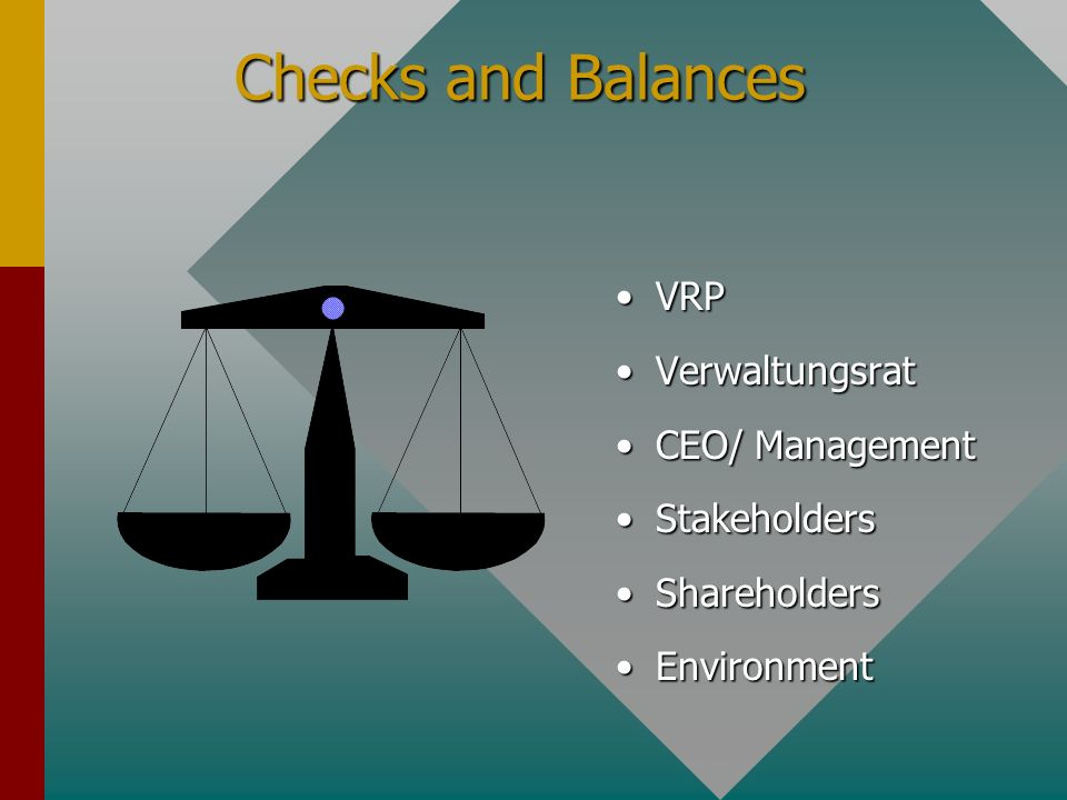 Checks and Balances Checks and Balances VRP Verwaltungsrat CEO/ Management Stakeholders Shareholders Environment
