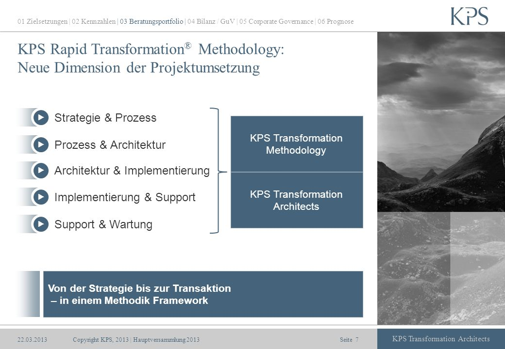 Seite KPS Transformation Architects KPS Rapid Transformation ® Methodology: Neue Dimension der Projektumsetzung Copyright KPS, 2013 | Hauptversammlung 20137 01 Zielsetzungen | 02 Kennzahlen | 03 Beratungsportfolio | 04 Bilanz / GuV | 05 Corporate Governance | 06 Prognose Strategie & Prozess Support & Wartung Von der Strategie bis zur Transaktion – in einem Methodik Framework 22.03.2013 KPS Transformation Architects KPS Transformation Methodology Prozess & Architektur Architektur & Implementierung Implementierung & Support