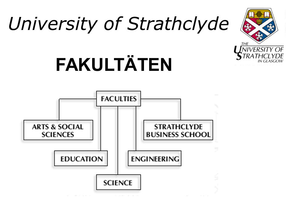 University of Strathclyde FAKULTÄTEN