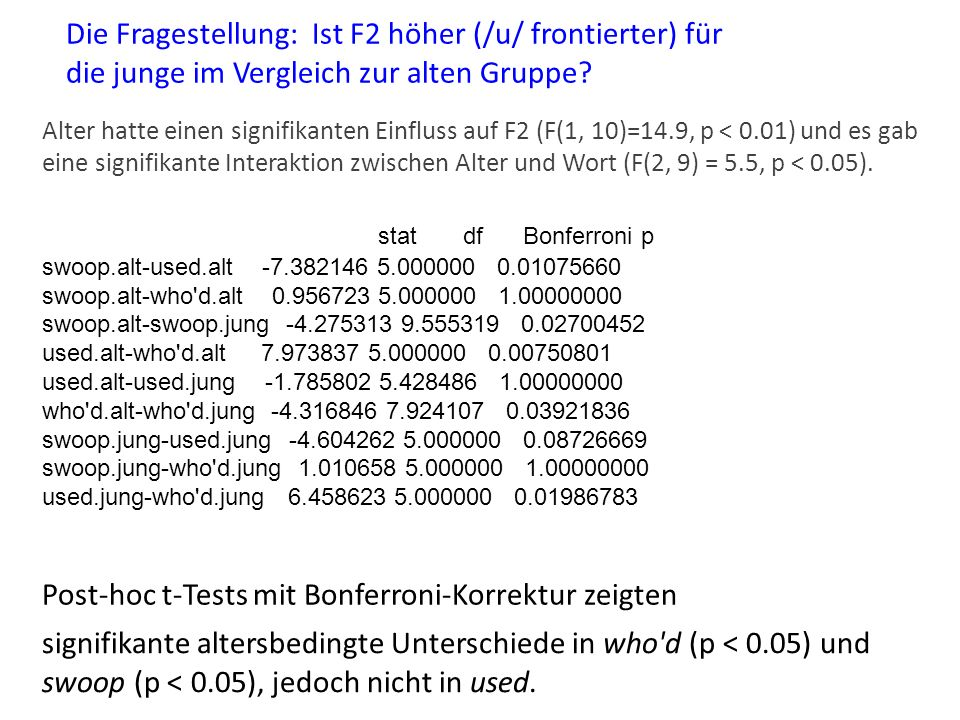 Post-hoc t-Tests mit Bonferroni-Korrektur zeigten stat df Bonferroni p swoop.alt-used.alt -7.382146 5.000000 0.01075660 swoop.alt-who d.alt 0.956723 5.000000 1.00000000 swoop.alt-swoop.jung -4.275313 9.555319 0.02700452 used.alt-who d.alt 7.973837 5.000000 0.00750801 used.alt-used.jung -1.785802 5.428486 1.00000000 who d.alt-who d.jung -4.316846 7.924107 0.03921836 swoop.jung-used.jung -4.604262 5.000000 0.08726669 swoop.jung-who d.jung 1.010658 5.000000 1.00000000 used.jung-who d.jung 6.458623 5.000000 0.01986783 Die Fragestellung: Ist F2 höher (/u/ frontierter) für die junge im Vergleich zur alten Gruppe.