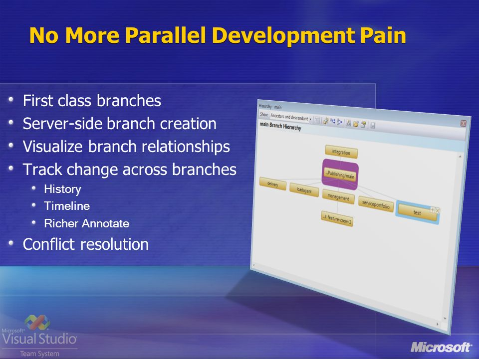 No More Parallel Development Pain First class branches Server-side branch creation Visualize branch relationships Track change across branches History Timeline Richer Annotate Conflict resolution