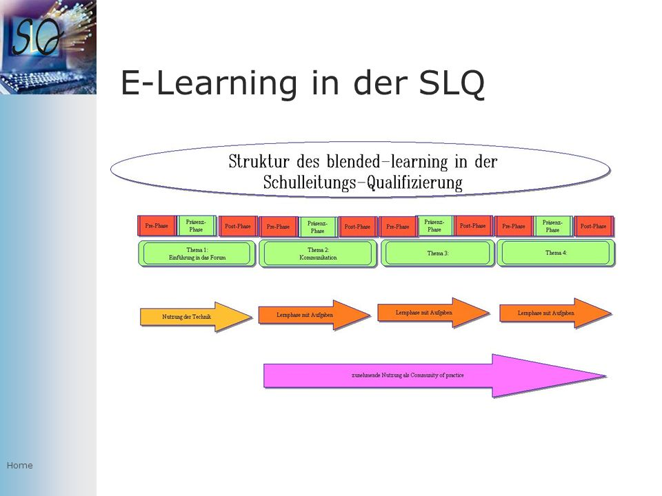 Home E-Learning in der SLQ