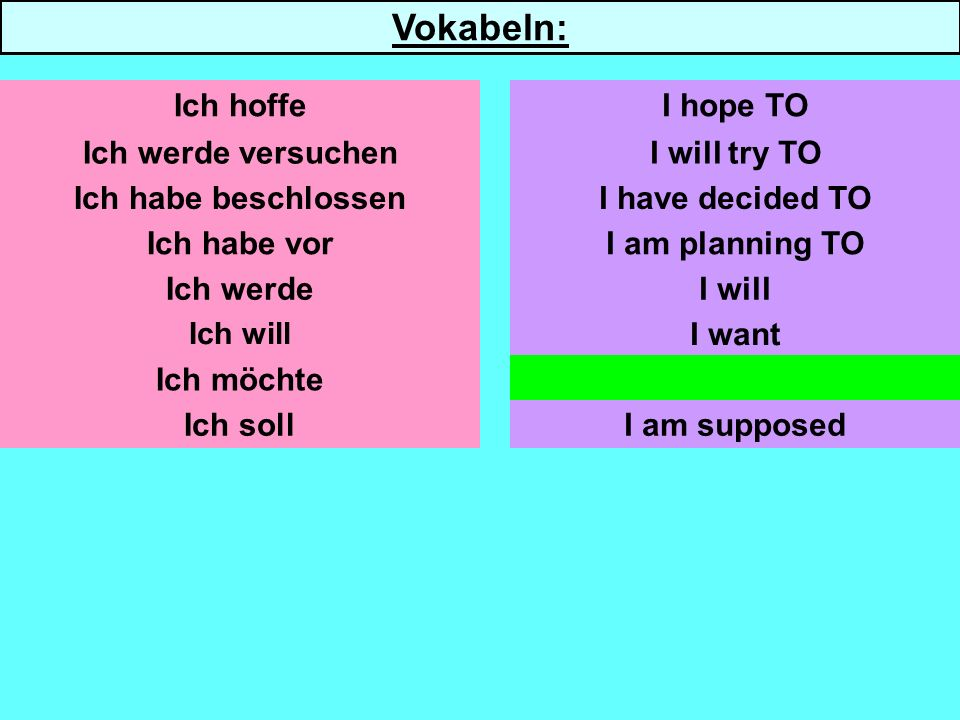 Ich werde versuchen Ich habe beschlossen Ich habe vor Ich werde Ich will Ich möchte Ich soll I will try TO I have decided TO I am planning TO I will I want I would like I am supposed Ich hoffeI hope TO Vokabeln: