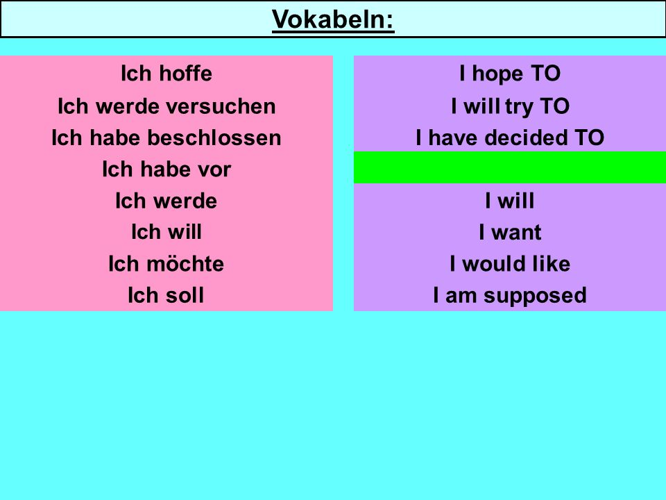 Ich werde versuchen Ich habe beschlossen Ich habe vor Ich werde Ich will Ich möchte Ich soll I will try TO I have decided TO I am planning TO I will I want I would like I am supposed Ich hoffe Vokabeln: