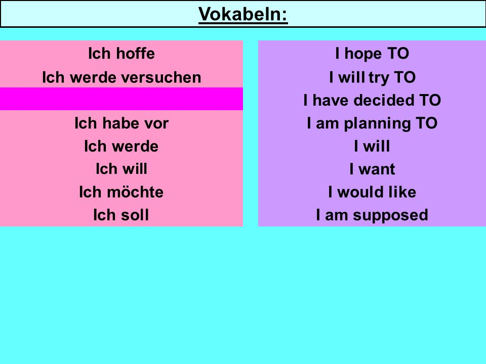 Ich werde versuchen Ich habe beschlossen Ich habe vor Ich werde Ich will Ich soll I will try TO I have decided TO I am planning TO I will I want I would like I am supposed Ich hoffeI hope TO Vokabeln: