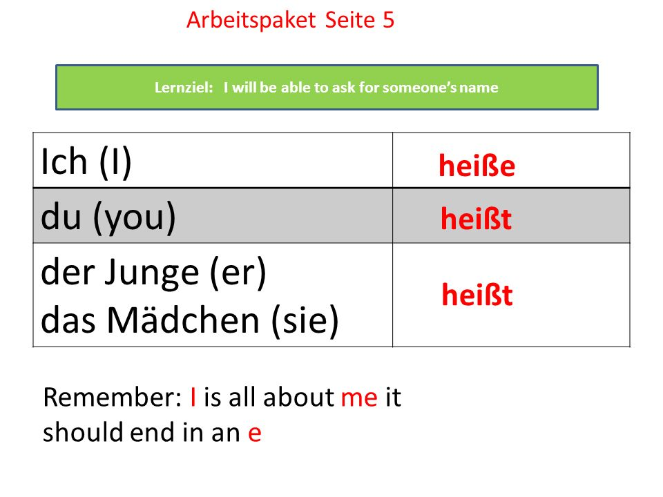 Ich (I) du (you) der Junge (er) das Mädchen (sie) heiße heißt Lernziel: I will be able to ask for someones name Arbeitspaket Seite 5 Remember: I is all about me it should end in an e