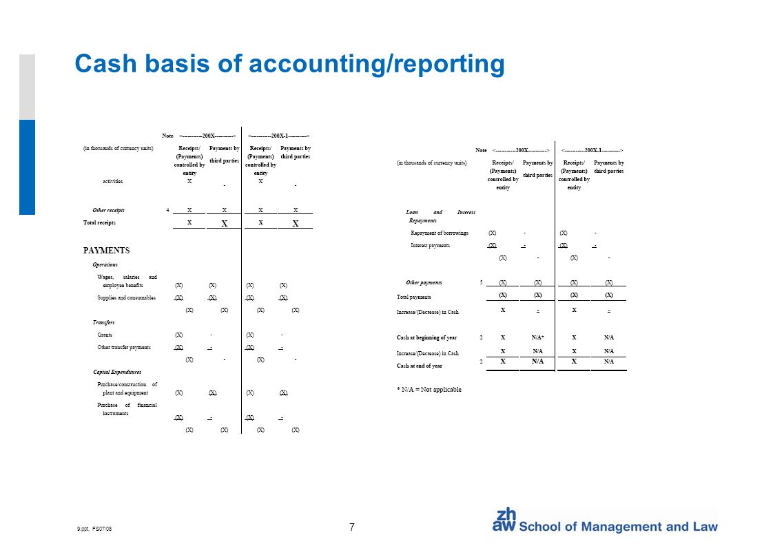 9.ppt, FS07/08 7 Cash basis of accounting/reporting