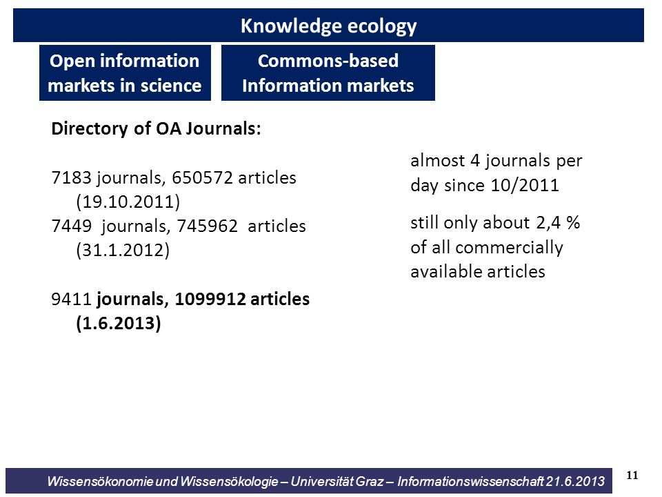 Wissensökonomie und Wissensökologie – Universität Graz – Informationswissenschaft 21.6.2013 Knowledge ecology Open information markets in science Commons-based Information markets Directory of OA Journals: 7183 journals, 650572 articles (19.10.2011) 7449 journals, 745962 articles (31.1.2012) 9411 journals, 1099912 articles (1.6.2013) almost 4 journals per day since 10/2011 still only about 2,4 % of all commercially available articles 11