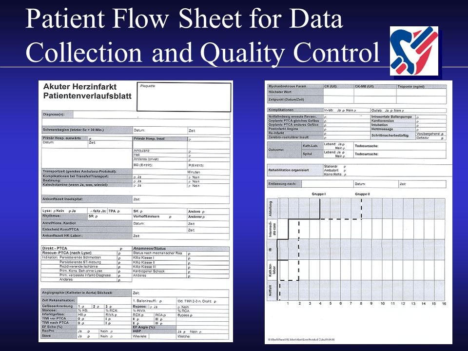 Patient Flow Sheet for Data Collection and Quality Control