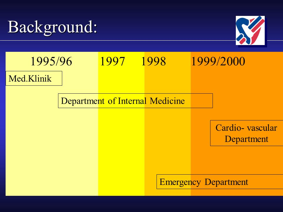 Background: 1995/96 1997 1998 1999/2000 Department of Internal Medicine Med.Klinik Cardio- vascular Department Emergency Department