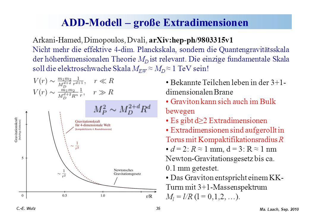 ADD-Modell – große Extradimensionen Ma. Laach, Sep.
