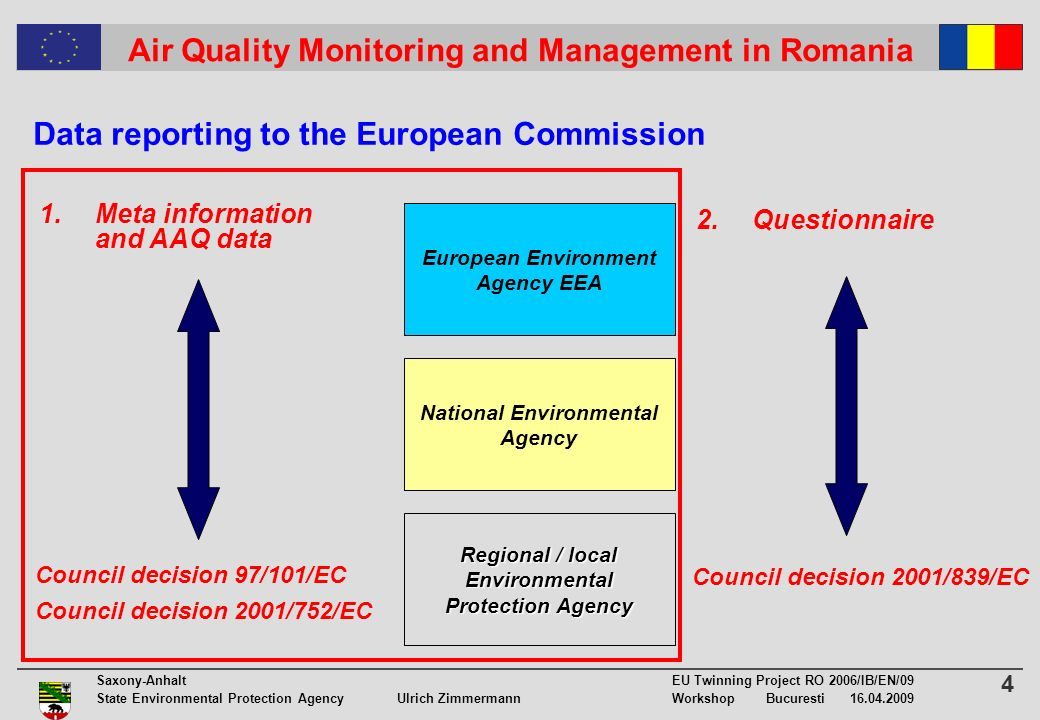 4 Saxony-Anhalt EU Twinning Project RO 2006/IB/EN/09 State Environmental Protection Agency Ulrich ZimmermannWorkshop Bucuresti 16.04.2009 Air Quality Monitoring and Management in Romania Data reporting to the European Commission Regional / local Environmental Protection Agency National Environmental Agency European Environment Agency EEA 1.Meta information and AAQ data 2.Questionnaire Council decision 97/101/EC Council decision 2001/752/EC Council decision 2001/839/EC