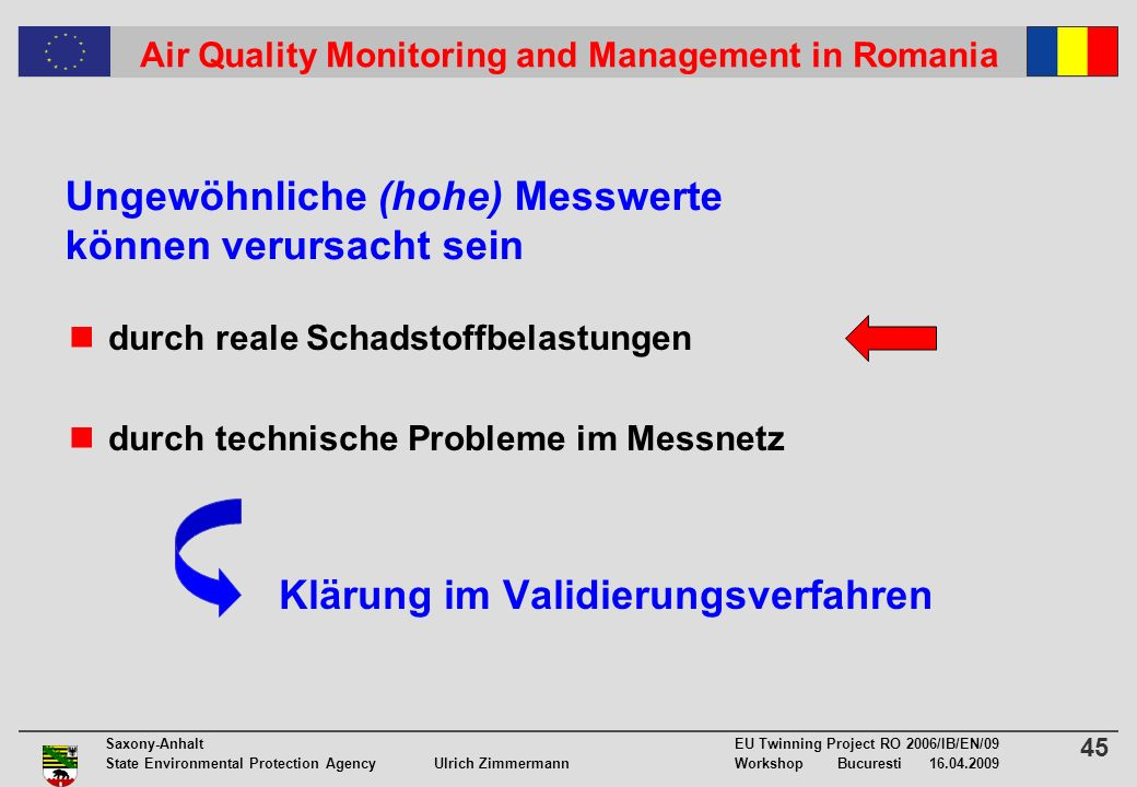 45 Saxony-Anhalt EU Twinning Project RO 2006/IB/EN/09 State Environmental Protection Agency Ulrich ZimmermannWorkshop Bucuresti 16.04.2009 Air Quality Monitoring and Management in Romania Ungewöhnliche (hohe) Messwerte können verursacht sein durch reale Schadstoffbelastungen durch technische Probleme im Messnetz Klärung im Validierungsverfahren