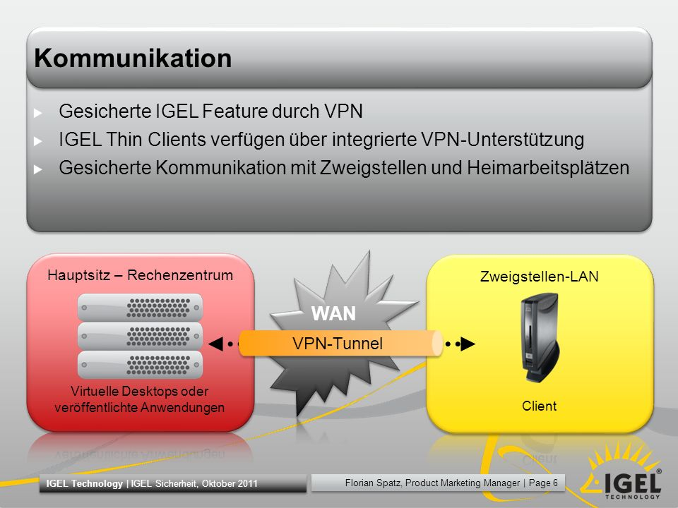Florian Spatz, Product Marketing Manager | Page 6 IGEL Technology | IGEL Sicherheit, Oktober 2011 Kommunikation Gesicherte IGEL Feature durch VPN IGEL Thin Clients verfügen über integrierte VPN-Unterstützung Gesicherte Kommunikation mit Zweigstellen und Heimarbeitsplätzen VPN-Tunnel