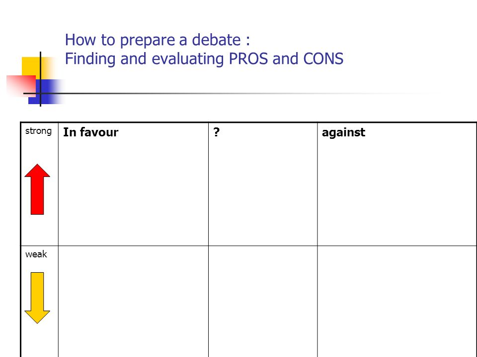 How to prepare a debate : Finding and evaluating PROS and CONS strong In favour against weak