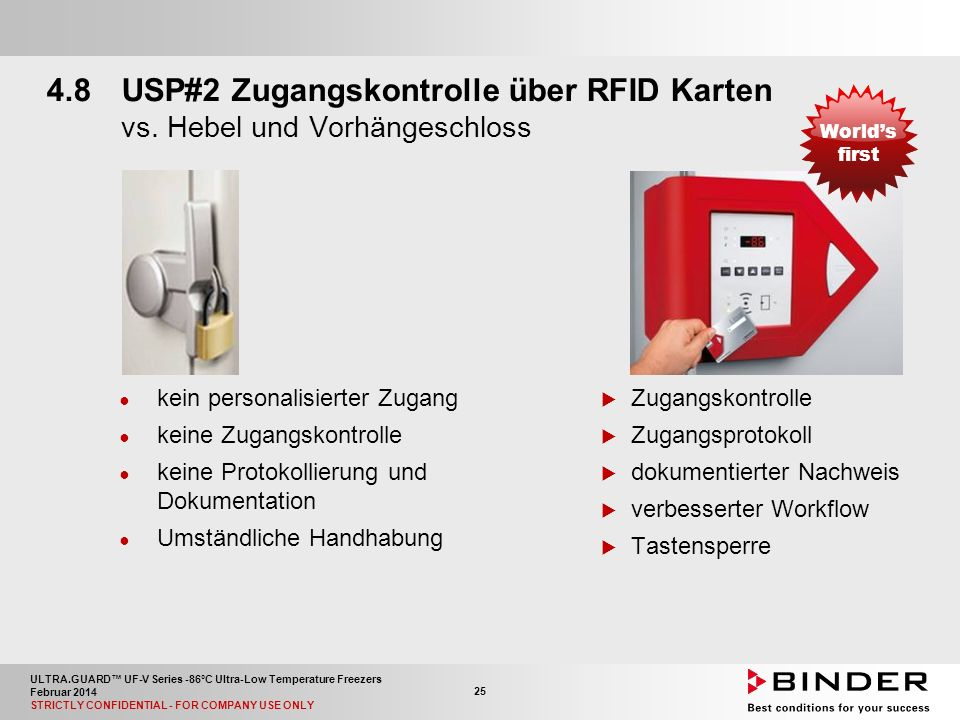 ULTRA.GUARD™ UF-V Series -86°C Ultra-Low Temperature Freezers Februar 2014 STRICTLY CONFIDENTIAL - FOR COMPANY USE ONLY 25 4.8USP#2 Zugangskontrolle über RFID Karten vs.