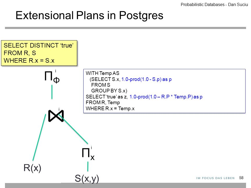 Extensional Plans in Postgres ⋈ ΠΦΠΦ S(x,y) R(x) ΠxΠx SELECT DISTINCT 'true' FROM R, S WHERE R.x = S.x SELECT DISTINCT 'true' FROM R, S WHERE R.x = S.x WITH Temp AS (SELECT S.x, 1.0-prod(1.0 - S.p) as p FROM S GROUP BY S.x) SELECT 'true' as z, 1.0-prod(1.0 – R.P * Temp.P) as p FROM R, Temp WHERE R.x = Temp.x WITH Temp AS (SELECT S.x, 1.0-prod(1.0 - S.p) as p FROM S GROUP BY S.x) SELECT 'true' as z, 1.0-prod(1.0 – R.P * Temp.P) as p FROM R, Temp WHERE R.x = Temp.x 58 i i i Probabilistic Databases - Dan Suciu