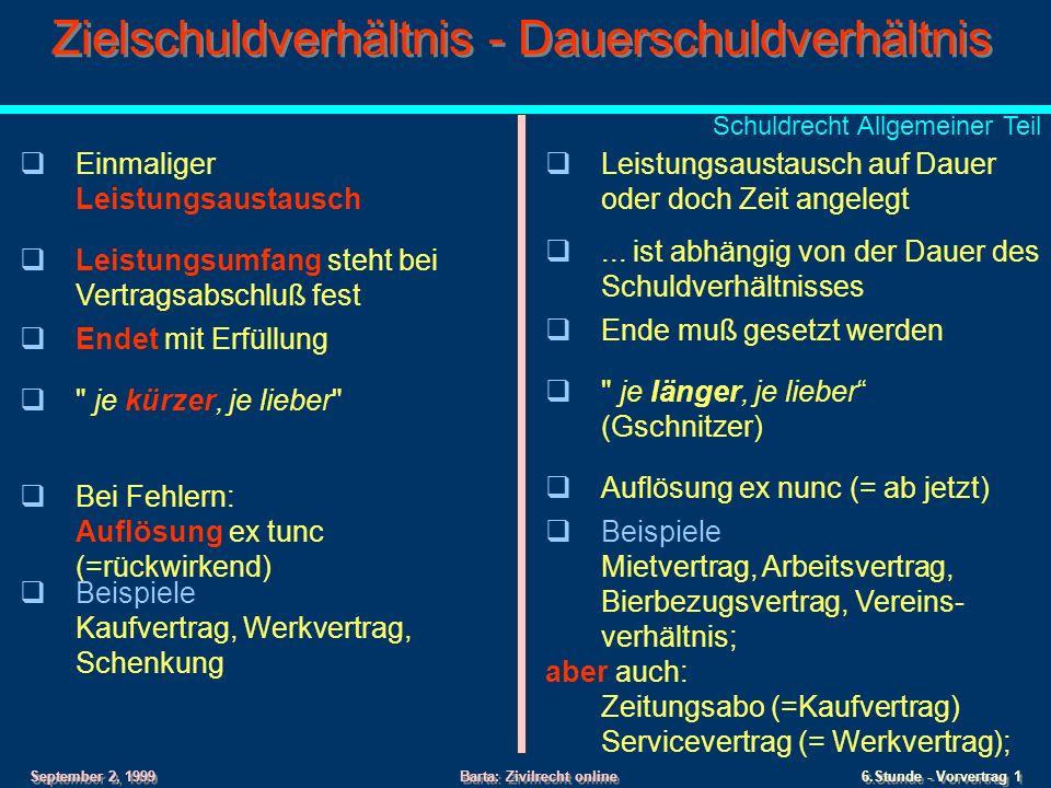 Schuldrecht Allgemeiner Teil Barta Zivilrecht Online September 2