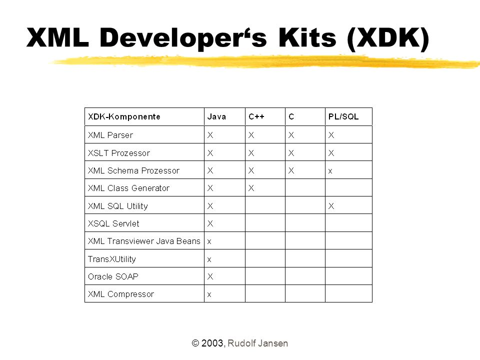 © 2003, Rudolf Jansen XML Developer's Kits (XDK)