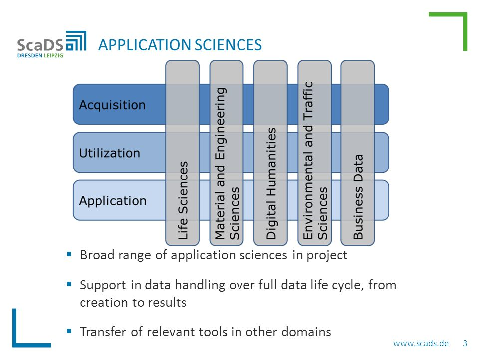  Broad range of application sciences in project  Support in data handling over full data life cycle, from creation to results  Transfer of relevant tools in other domains APPLICATION SCIENCES Leipzig Dresden www.scads.de 3