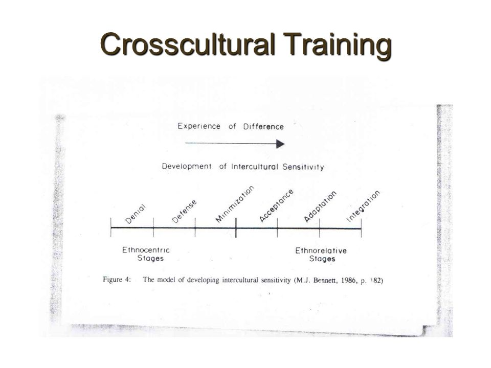 Crosscultural Training