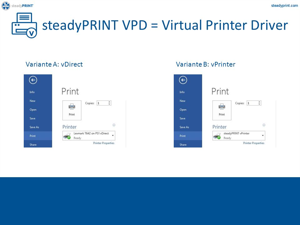 steadyPRINT VPD = Virtual Printer Driver Variante A: vDirectVariante B: vPrinter Sp_vpd_09 & 10