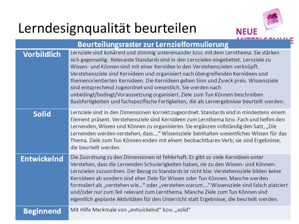 """Herzlich Willkommen zur Ringvorlesung """"Lerndesign""""! Tanja Westfall ..."""