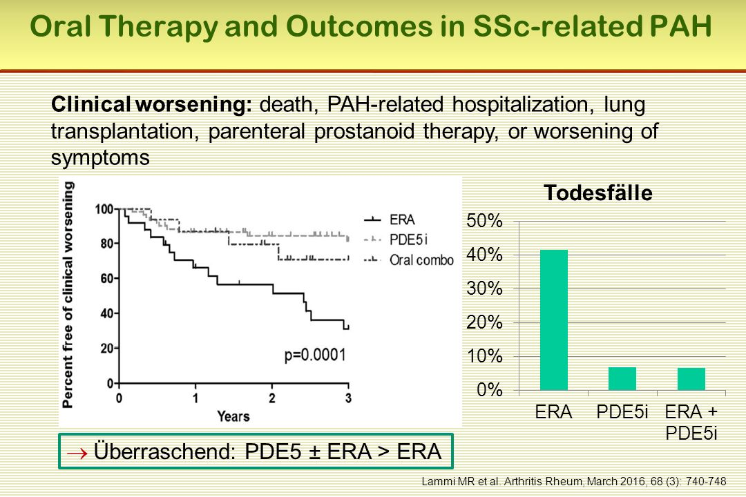 Oral Therapy and Outcomes in SSc-related PAH Lammi MR et al.
