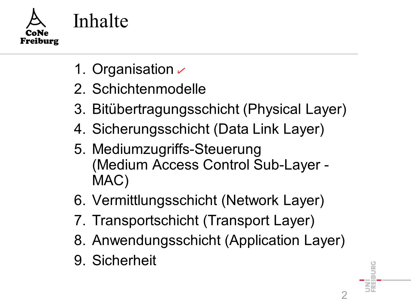 Inhalte 1.Organisation 2.Schichtenmodelle 3.Bitübertragungsschicht (Physical Layer) 4.Sicherungsschicht (Data Link Layer) 5.Mediumzugriffs-Steuerung (Medium Access Control Sub-Layer - MAC) 6.Vermittlungsschicht (Network Layer) 7.Transportschicht (Transport Layer) 8.Anwendungsschicht (Application Layer) 9.Sicherheit 2