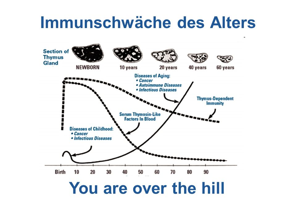 Immunschwäche des Alters You are over the hill
