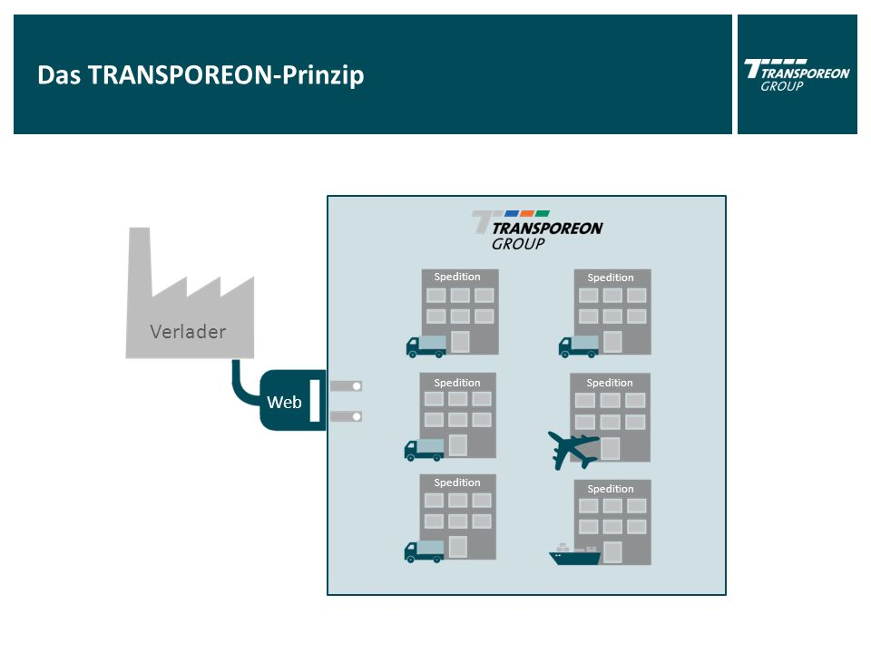 Das TRANSPOREON-Prinzip Verlader Web Spedition