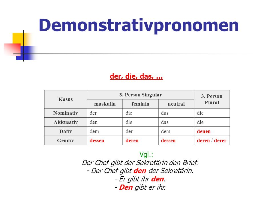 Demonstrativpronomen der, die, das,... Kasus 3. Person Singular 3.