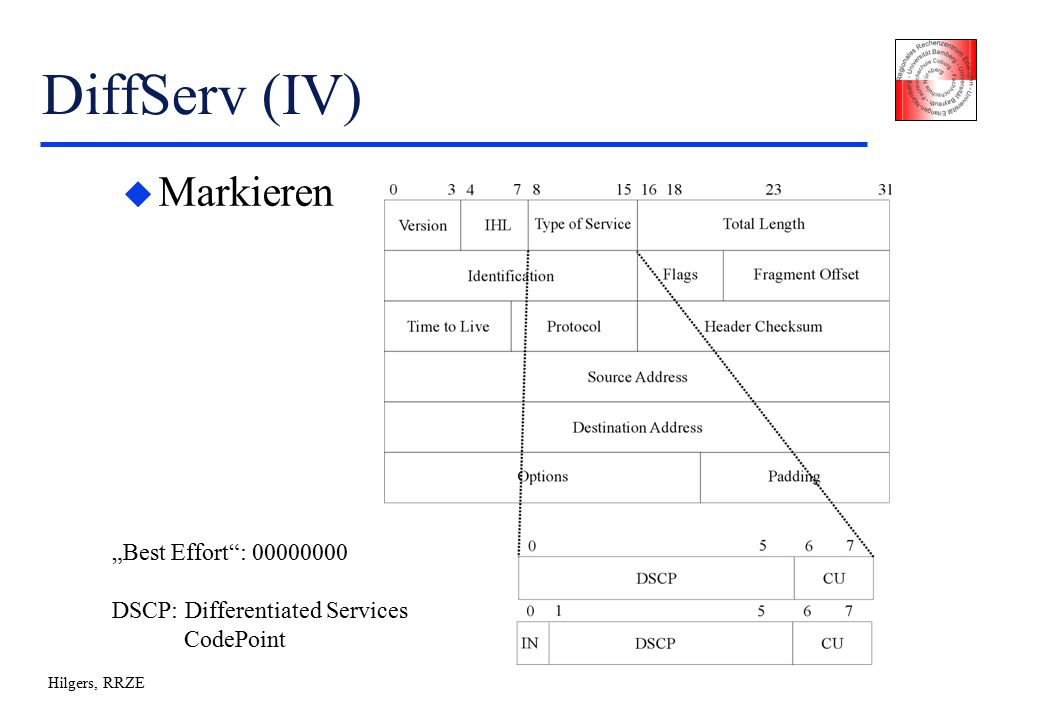 "Hilgers, RRZE DiffServ (IV) u Markieren ""Best Effort : 00000000 DSCP: Differentiated Services CodePoint"