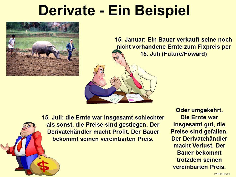 8 derivate ein beispiel - Derivate Beispiel