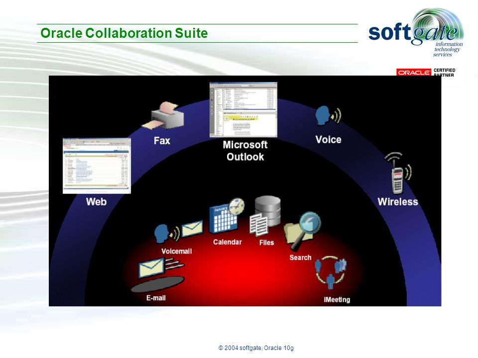 © 2004 softgate, Oracle 10g Oracle Collaboration Suite