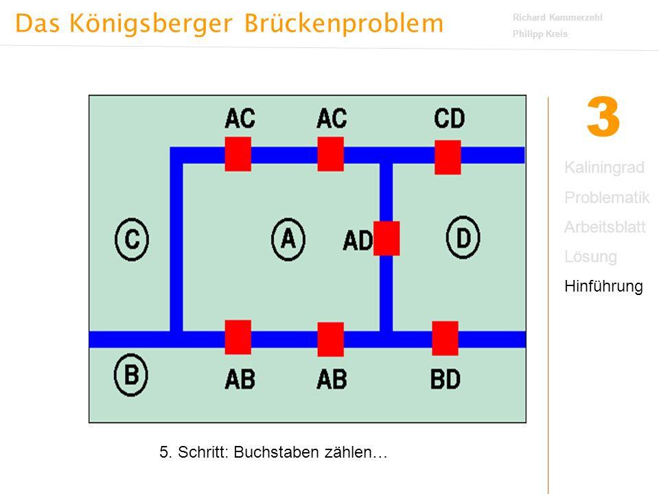 Das Königsberger Brückenproblem Richard Kemmerzehl Philipp Kreis ...