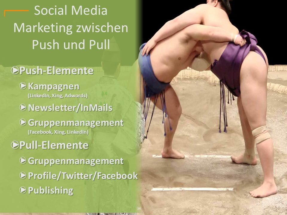 Push-Elemente Kampagnen (LinkedIn, Xing, Adwords) Newsletter/InMails Gruppenmanagement (Facebook, Xing, LinkedIn) Pull-ElementeGruppenmanagementProfile/Twitter/FacebookPublishing Social Media Marketing zwischen Push und Pull 34
