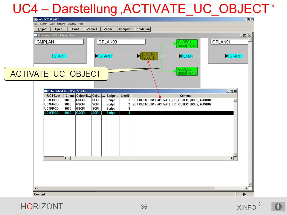 HORIZONT 35 XINFO ® UC4 – Darstellung 'ACTIVATE_UC_OBJECT ' ACTIVATE_UC_OBJECT
